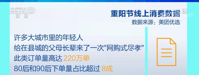 重阳节有什么风俗民俗?重阳节为什么又叫老人节?